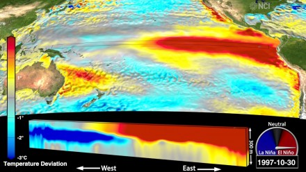 Extraordinary animation reveals ocean's role in El Niños