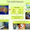 The Australian Seismometers in Schools Network (AuSIS)